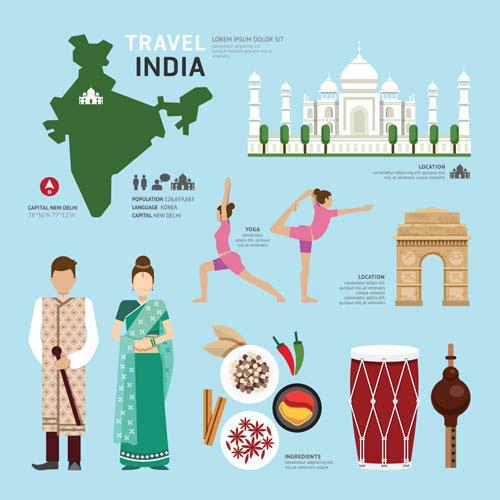 各国旅游元素素材 - 图片素材